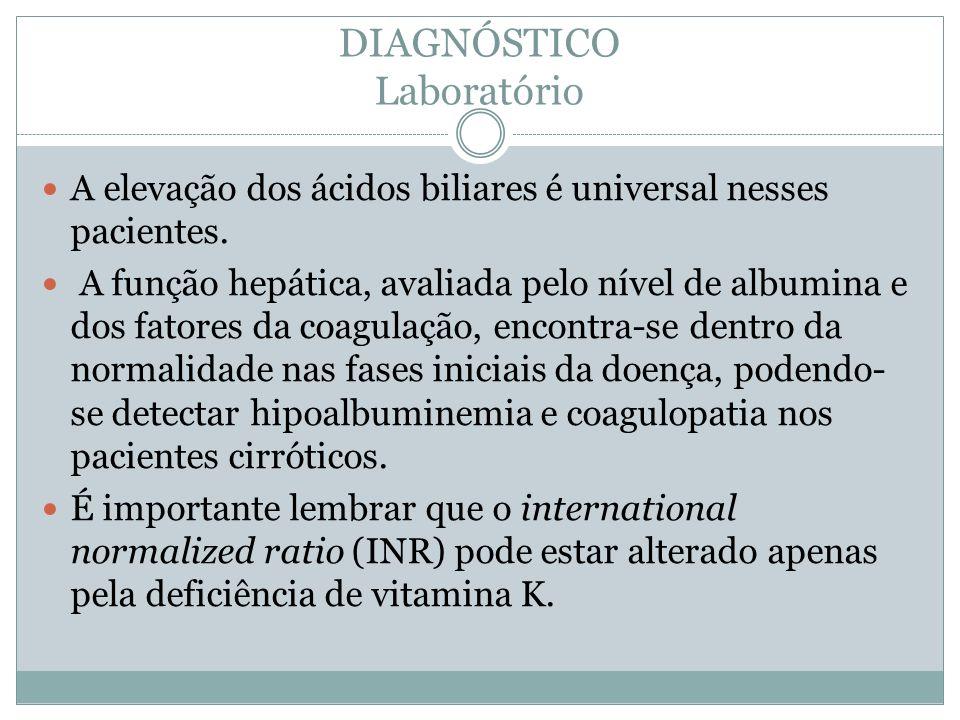 DIAGNÓSTICO Laboratório