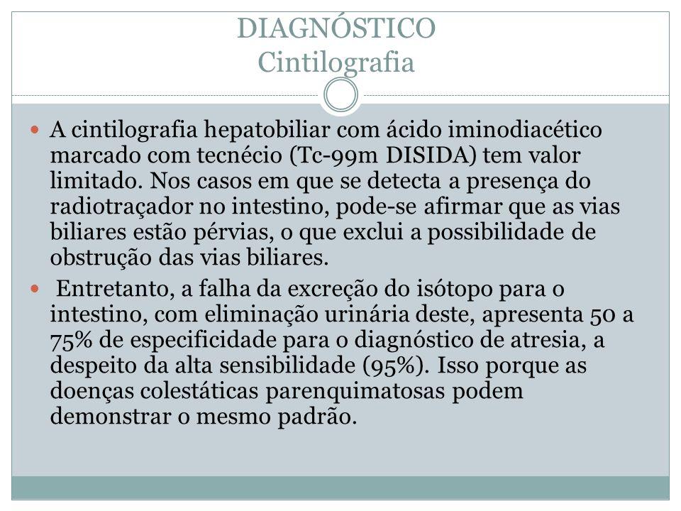 DIAGNÓSTICO Cintilografia