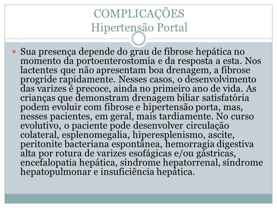 COMPLICAÇÕES Hipertensão Portal