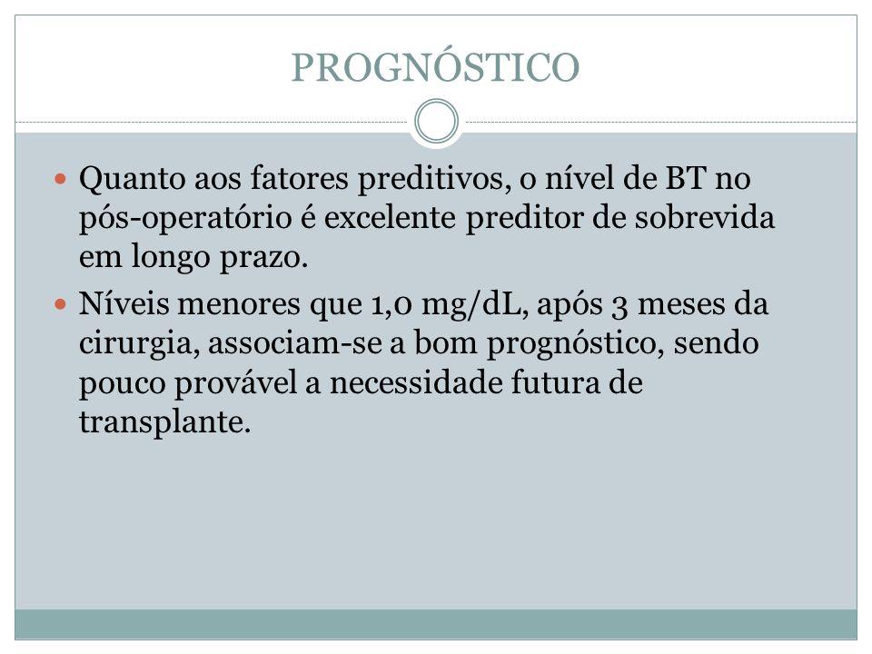 PROGNÓSTICO Quanto aos fatores preditivos, o nível de BT no pós-operatório é excelente preditor de sobrevida em longo prazo.
