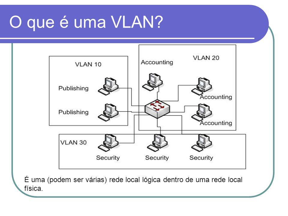 O que é uma VLAN É uma (podem ser várias) rede local lógica dentro de uma rede local física.