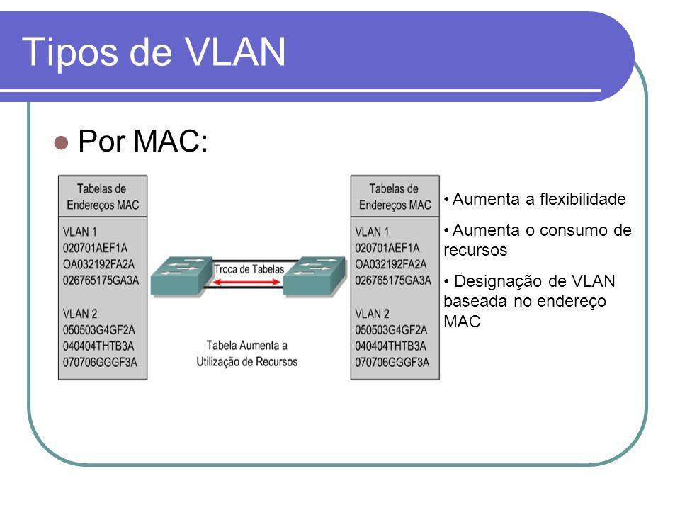 Tipos de VLAN Por MAC: Aumenta a flexibilidade