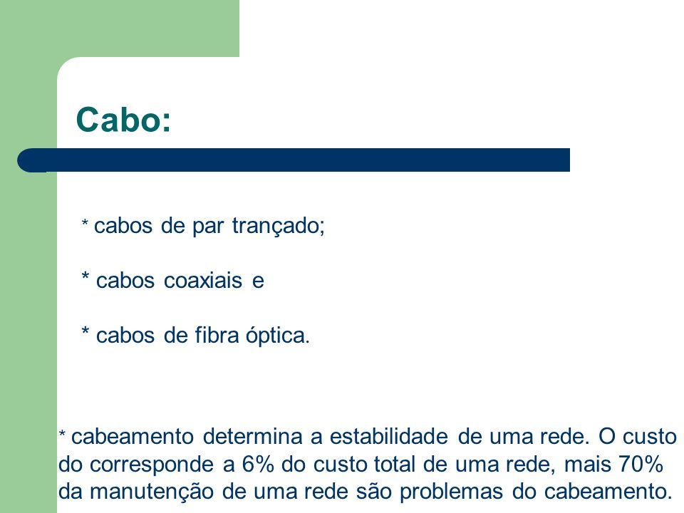 Cabo: * cabos coaxiais e * cabos de fibra óptica.