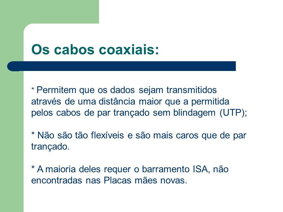 Os cabos coaxiais: