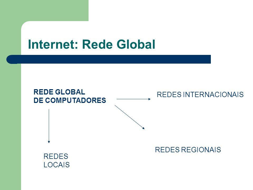 Internet: Rede Global REDE GLOBAL REDES INTERNACIONAIS DE COMPUTADORES