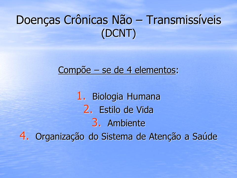 Doenças Crônicas Não – Transmissíveis (DCNT)