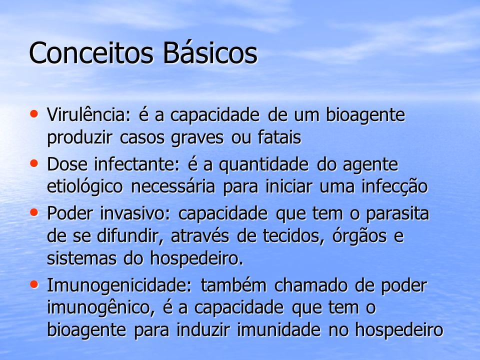 Conceitos Básicos Virulência: é a capacidade de um bioagente produzir casos graves ou fatais.