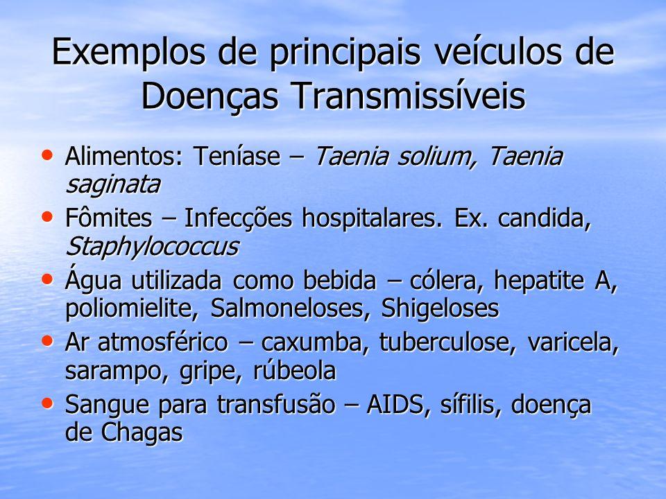Exemplos de principais veículos de Doenças Transmissíveis