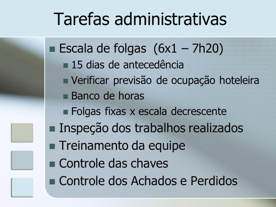 Tarefas administrativas