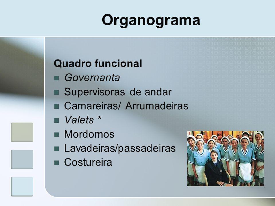 Organograma Quadro funcional Governanta Supervisoras de andar