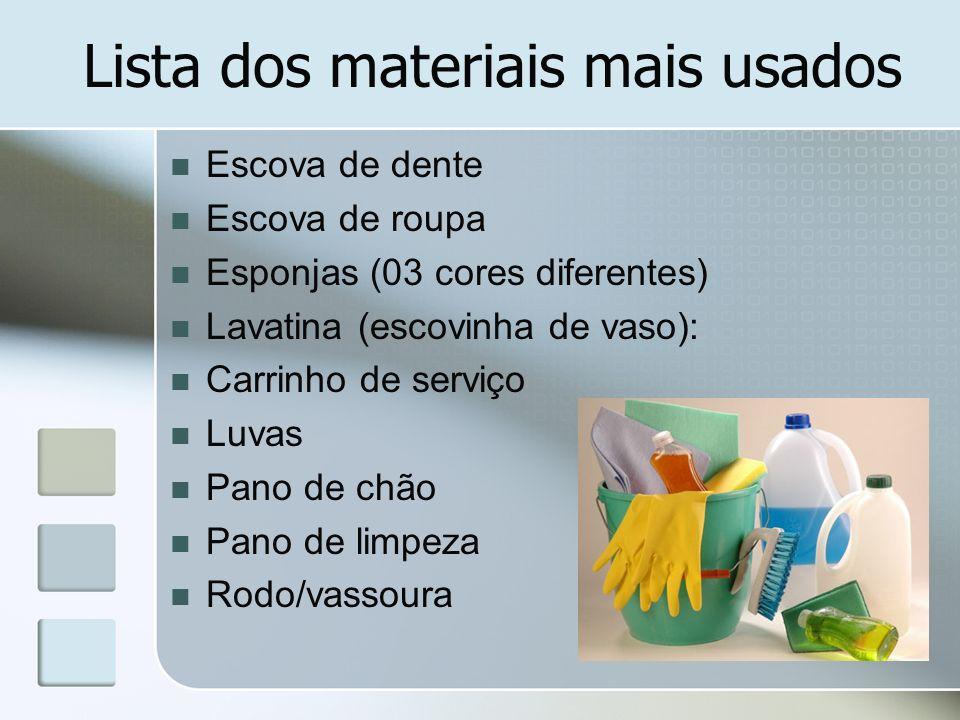 Lista dos materiais mais usados