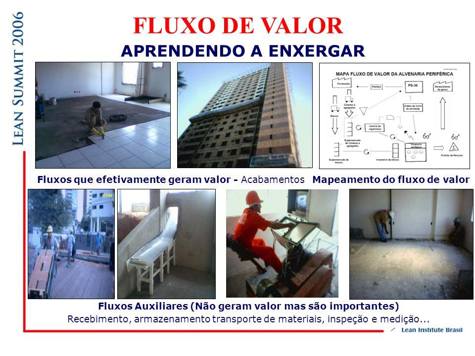 FLUXO DE VALOR APRENDENDO A ENXERGAR