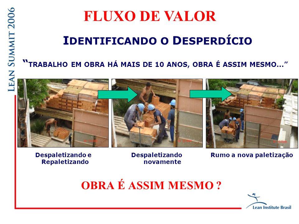 FLUXO DE VALOR IDENTIFICANDO O DESPERDÍCIO OBRA É ASSIM MESMO