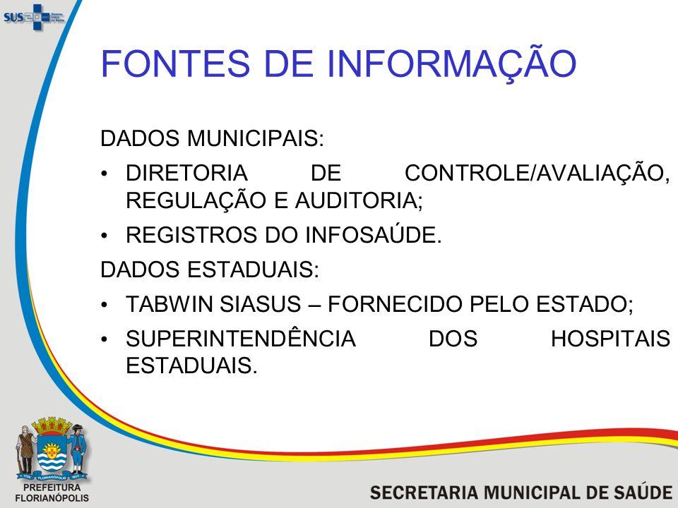 FONTES DE INFORMAÇÃO DADOS MUNICIPAIS: