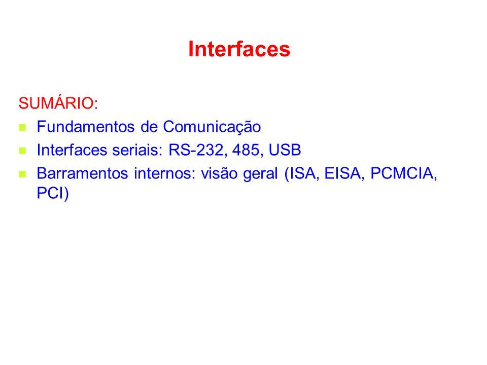 Interfaces SUMÁRIO: Fundamentos de Comunicação