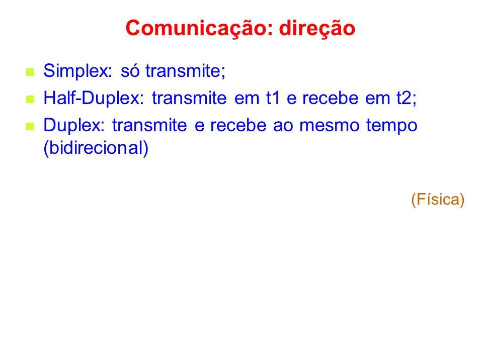 Comunicação: direção Simplex: só transmite;
