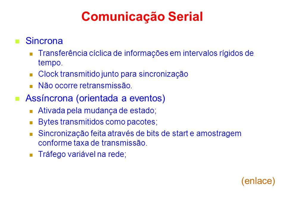 Comunicação Serial Sincrona Assíncrona (orientada a eventos) (enlace)