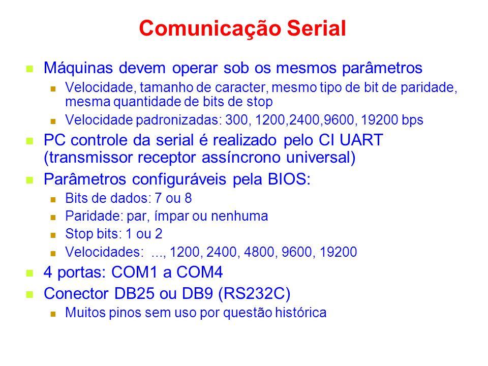 Comunicação Serial Máquinas devem operar sob os mesmos parâmetros