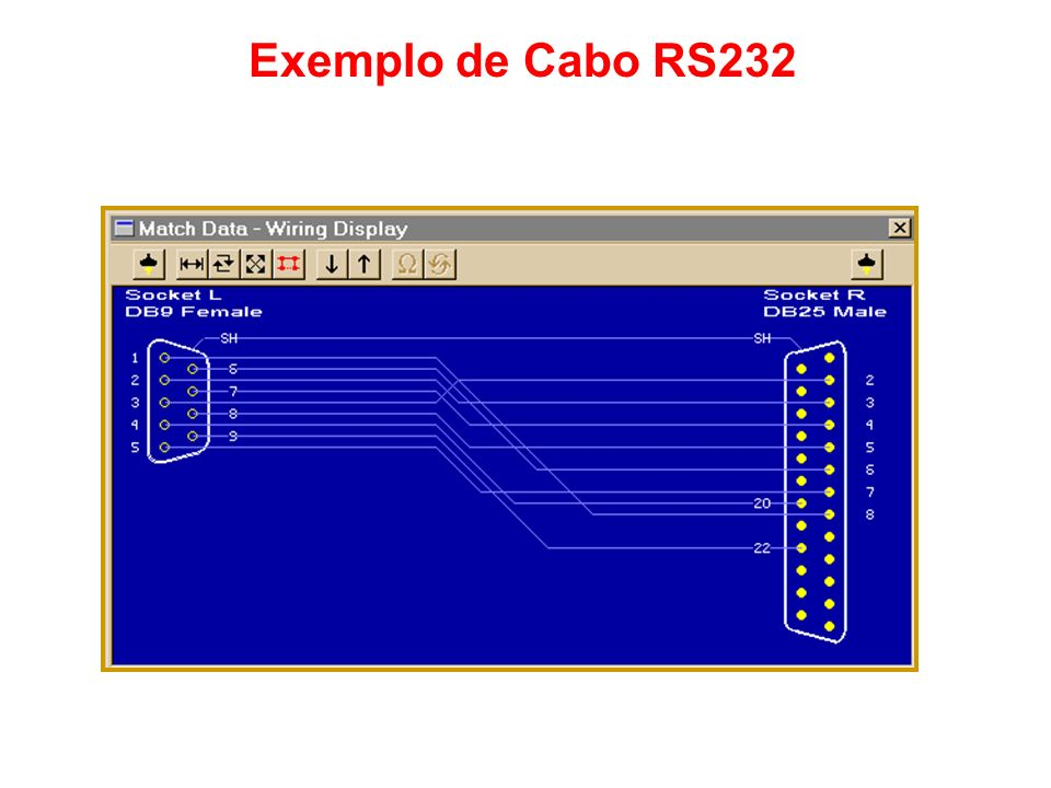 Exemplo de Cabo RS232