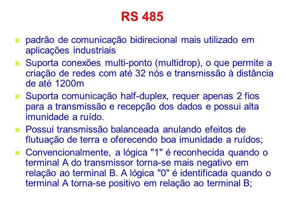 RS 485 padrão de comunicação bidirecional mais utilizado em aplicações industriais.