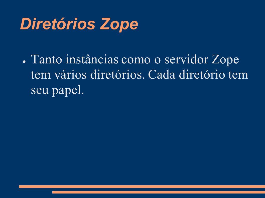Diretórios Zope Tanto instâncias como o servidor Zope tem vários diretórios.