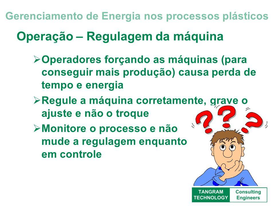 Gerenciamento de Energia nos processos plásticos