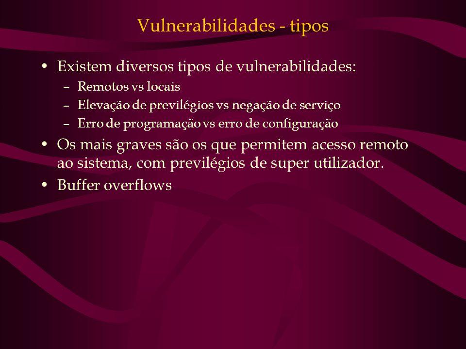 Vulnerabilidades - tipos