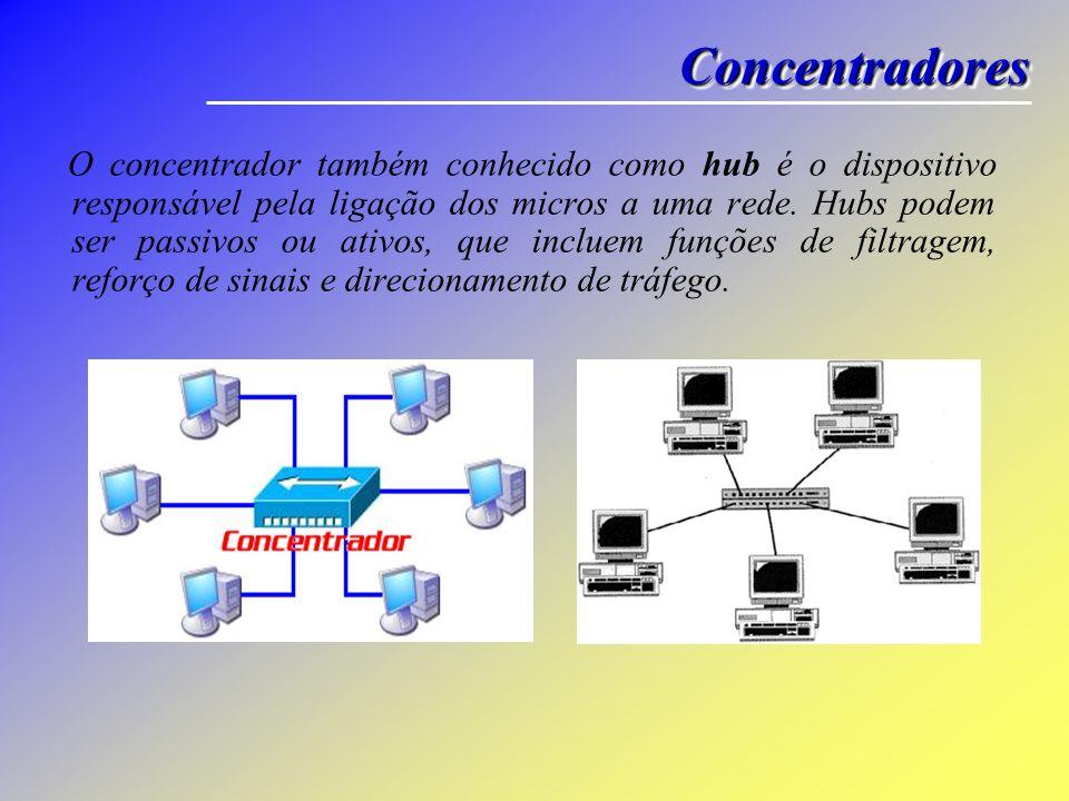 Concentradores