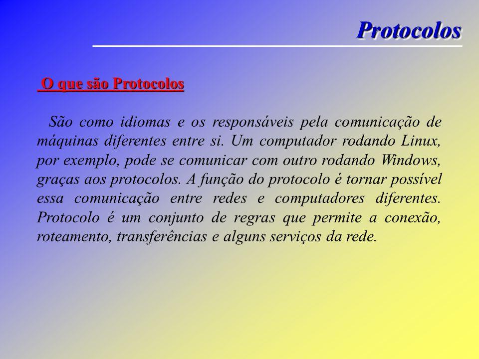 Protocolos O que são Protocolos