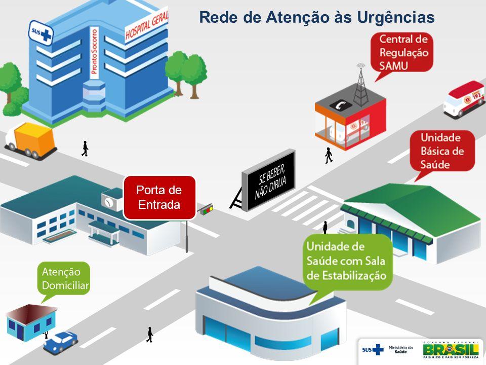 Rede de Atenção às Urgências