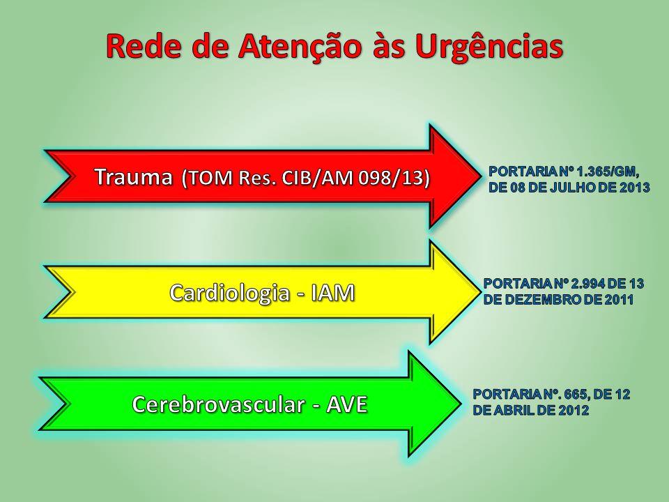 Rede de Atenção às Urgências Trauma (TOM Res. CIB/AM 098/13)