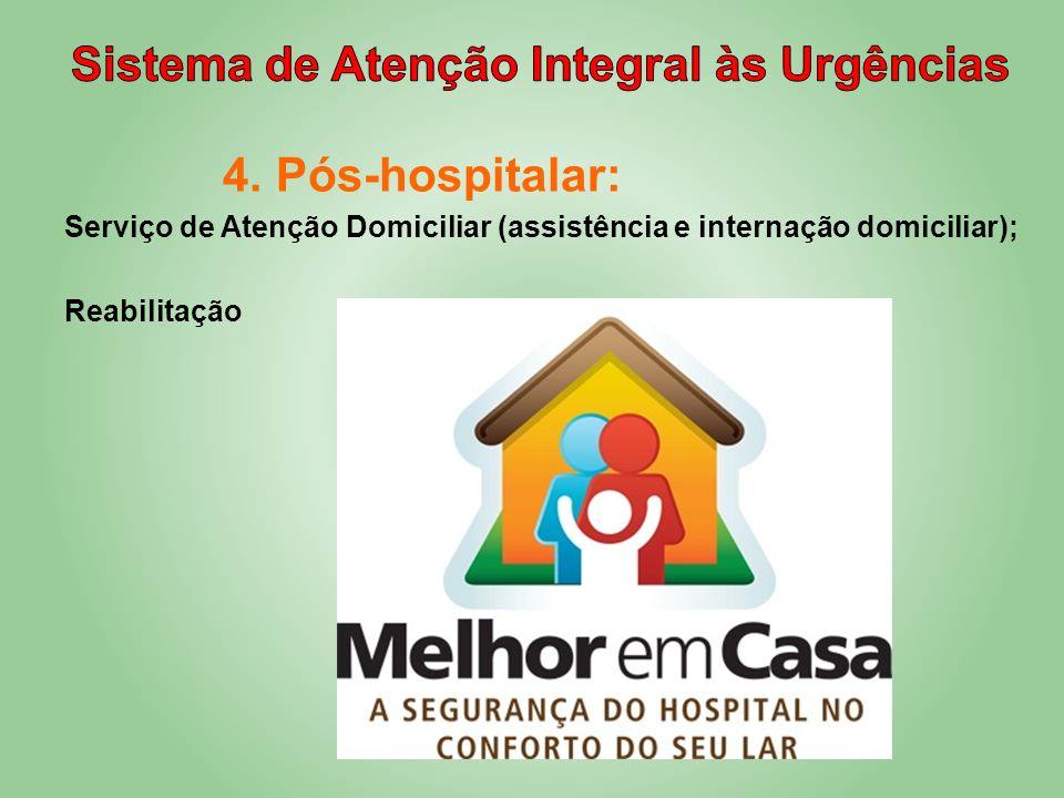 Sistema de Atenção Integral às Urgências