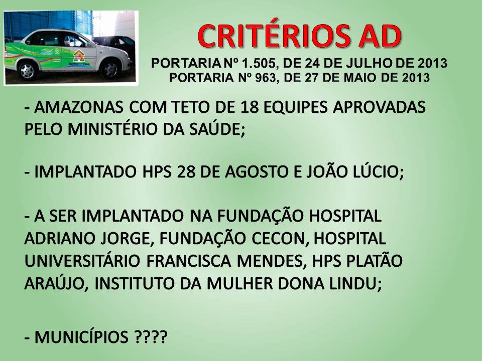 CRITÉRIOS AD PORTARIA Nº 1.505, DE 24 DE JULHO DE 2013. PORTARIA Nº 963, DE 27 DE MAIO DE 2013.