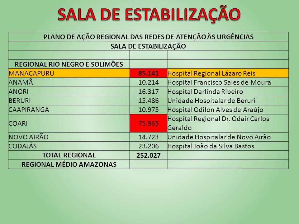 SALA DE ESTABILIZAÇÃO PLANO DE AÇÃO REGIONAL DAS REDES DE ATENÇÃO ÀS URGÊNCIAS. SALA DE ESTABILIZAÇÃO.