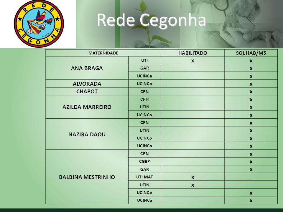 Rede Cegonha ANA BRAGA x ALVORADA CHAPOT AZILDA MARREIRO NAZIRA DAOU