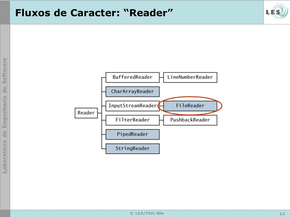 Fluxos de Caracter: Reader