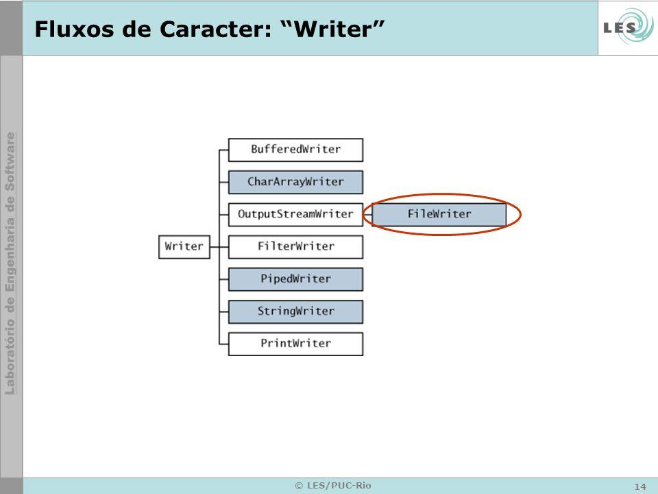 Fluxos de Caracter: Writer