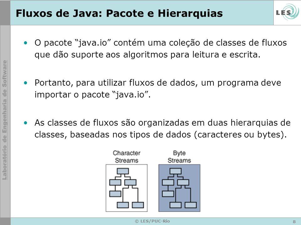 Fluxos de Java: Pacote e Hierarquias
