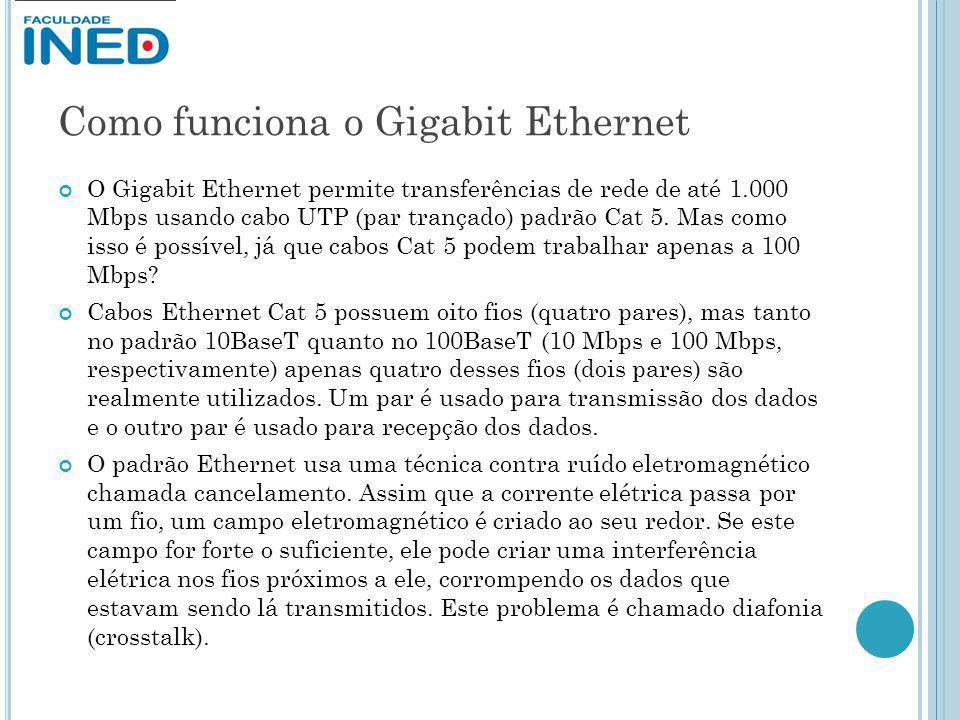 Como funciona o Gigabit Ethernet