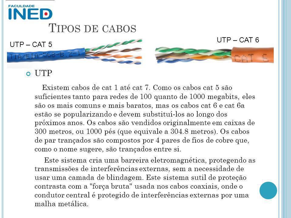 Tipos de cabos UTP – CAT 6. UTP – CAT 5. UTP.