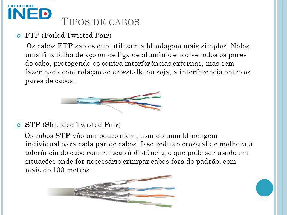 Tipos de cabos FTP (Foiled Twisted Pair)
