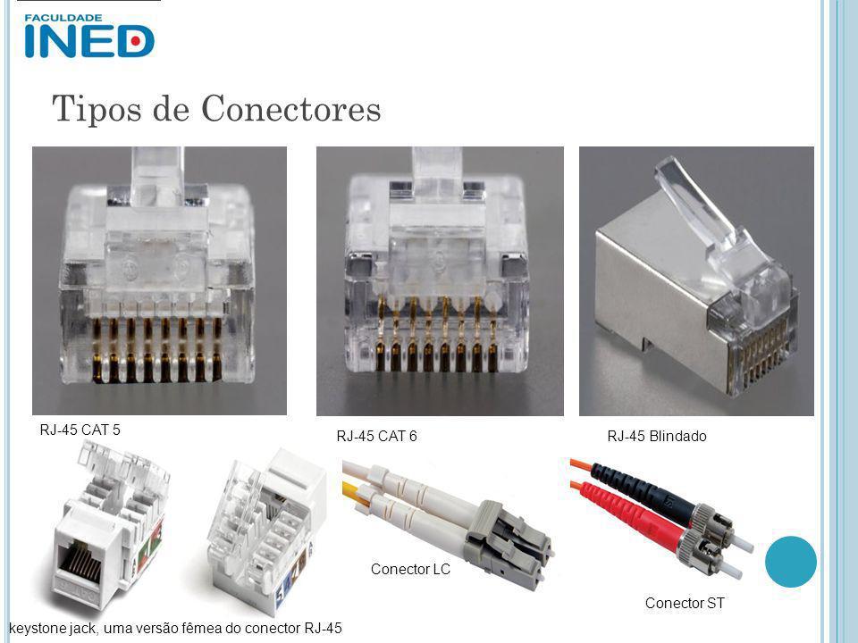 Tipos de Conectores RJ-45 CAT 5 RJ-45 CAT 6 RJ-45 Blindado Conector LC
