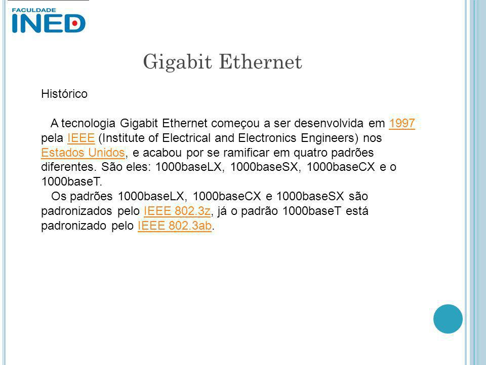 Gigabit Ethernet Histórico