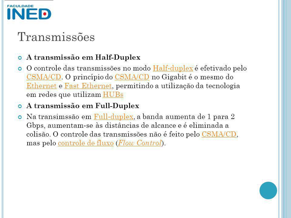 Transmissões A transmissão em Half-Duplex