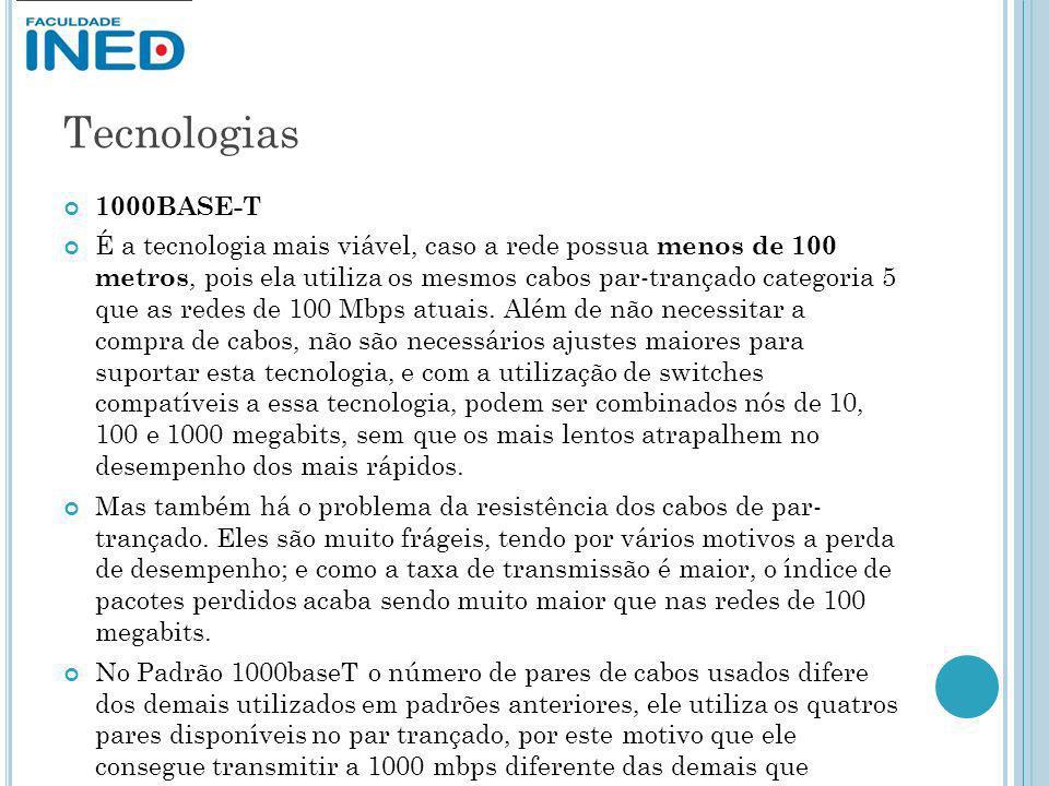 Tecnologias 1000BASE-T.