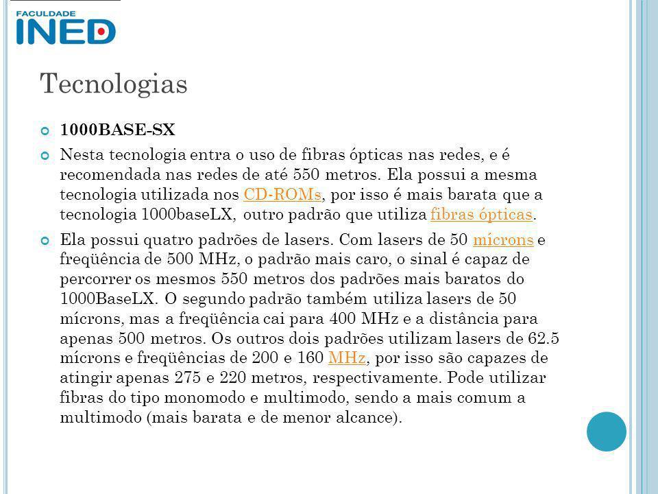 Tecnologias 1000BASE-SX.
