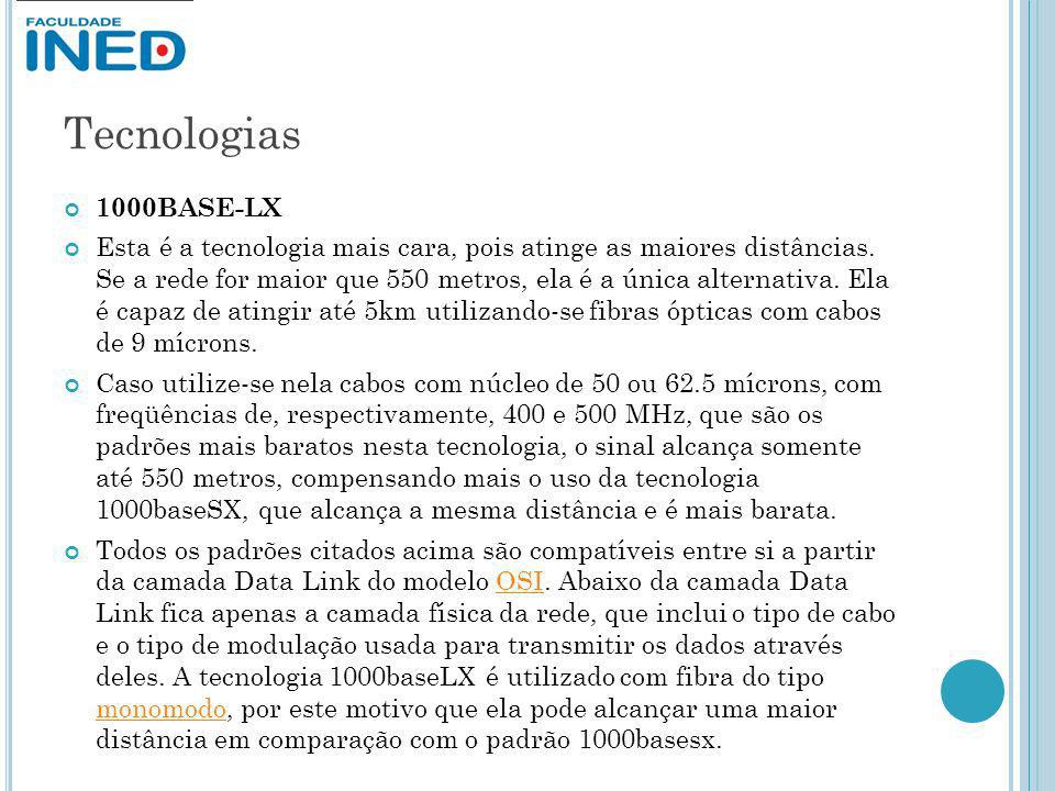 Tecnologias 1000BASE-LX.