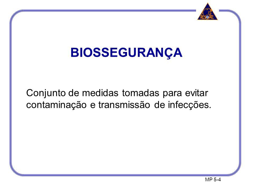 BIOSSEGURANÇA Conjunto de medidas tomadas para evitar contaminação e transmissão de infecções.