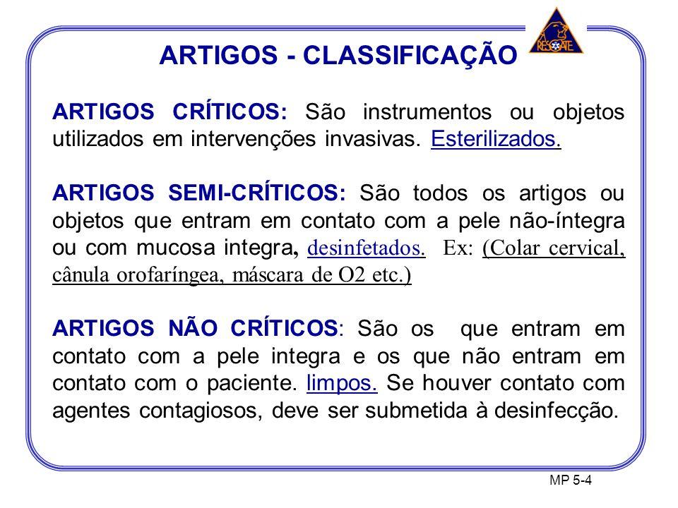ARTIGOS - CLASSIFICAÇÃO