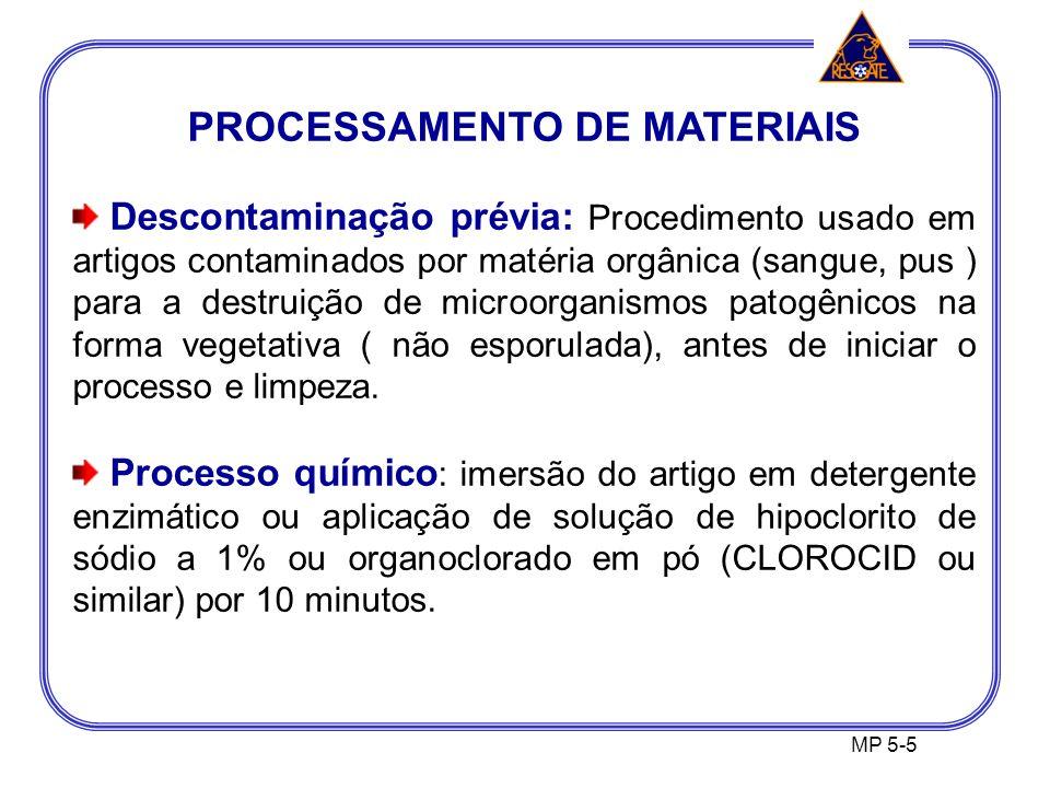 PROCESSAMENTO DE MATERIAIS